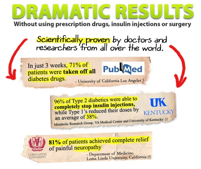 DIABETES RESULTS STUDIES
